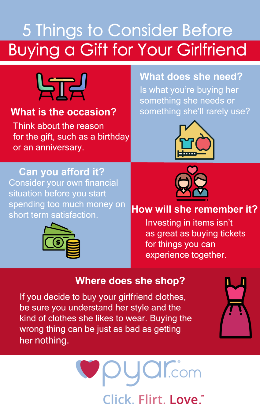 5 Things To Consider Before Buying Your Girlfriend A Gift